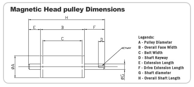 Magnetic Head Pulley Dimensions